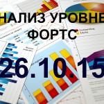 Анализ уровней ФОРТС на 26.10.15