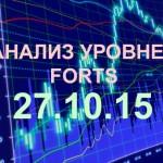 Анализ уровней ФОРТС на 27.10.15