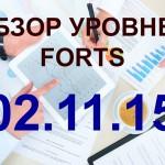 Обзор уровней FORTS 02.11.15