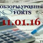 Обзор уровней FORTS 11.01.16