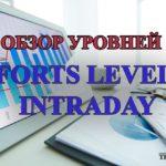 Обзор уровней FORTS 20.09.2016