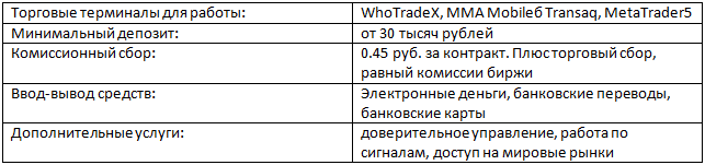 whotraders