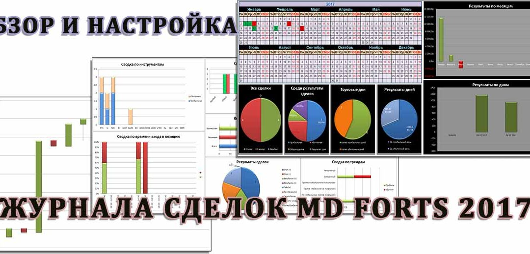 Обзор и настройка журнала сделок MD FORTS 2017
